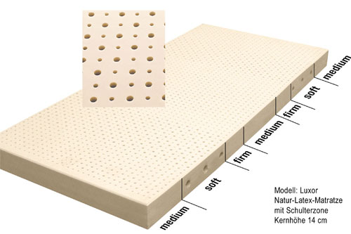 Latex Matratzen Mit Qualitatssiegel Karlsruher Matratzen Fabrik